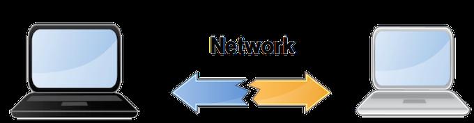 利用iperf 測試網路效能- 可丁丹尼@ 一路往前走2 0