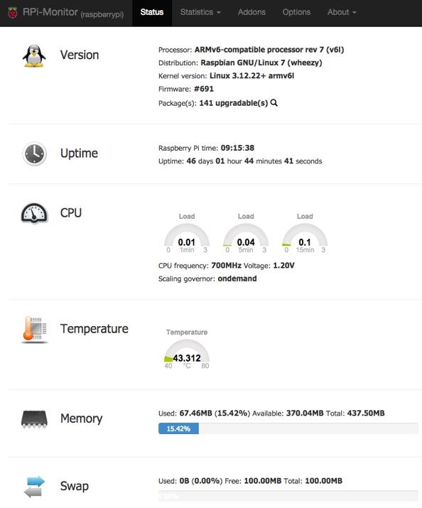 Raspberry Pi 系統狀態 RPi-Monitor 安裝